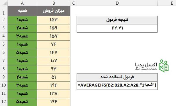 تابع Averageifs- محاسبه میانگین فروش شعبه 1