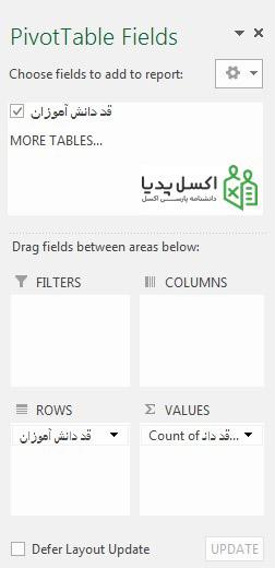 ایجاد گزارش با استفاده از ابزار PivotTable