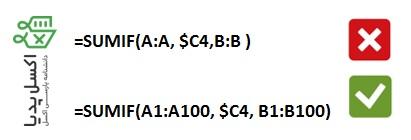 فایل های سنگین-تخصیص درست محدوده ها در فرمول