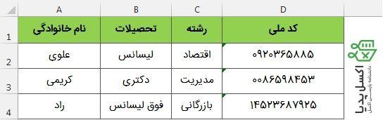 جدول اطلاعات افراد