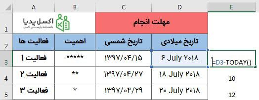 محاسبه فاصله تاریخ روز سیستم و مهلت انجام هر فعالیت