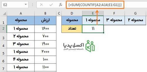 """محاسبه تعداد با منطق """"یا"""" با استفاده از تابع Countif (آرایه ای)"""