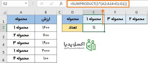 """محاسبه تعداد، با منطق """"یا"""" با استفاده از Sumproduct"""
