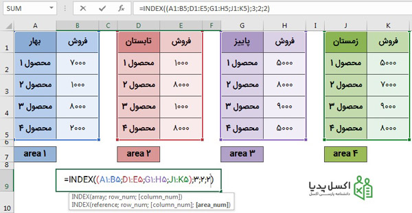 انتخاب محدوده جستجو با تابع Index (Reference)