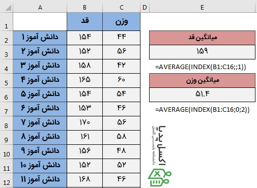 تعیین محدوده با استفاده از تابع Index