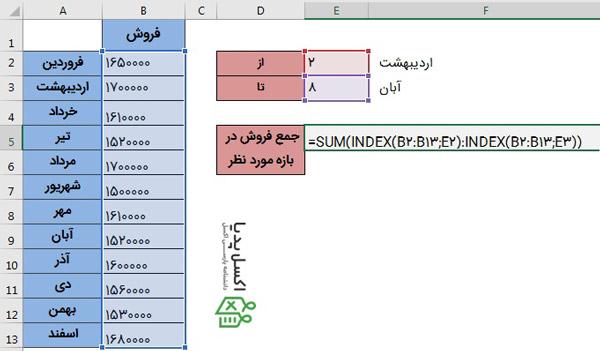 ایجاد محدوده انعطاف پذیر با تابع Index