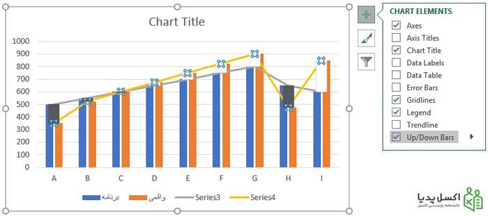 اضافه کردن ستون بالا و پایین به نمودار