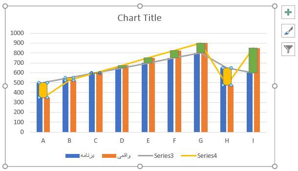 تغییر فرمت ستون های نمودار