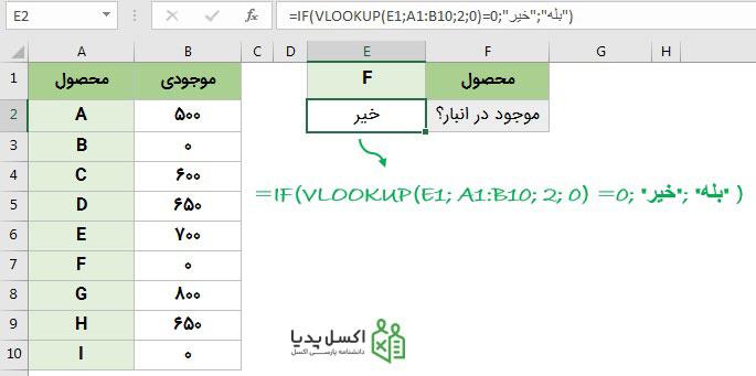 مقایسه خروجی Vlookup با یک مقدار مشخص