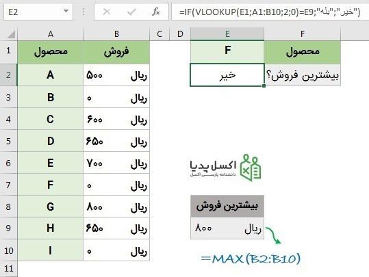 مقایسه خروجی Vlookup با یک سلول دیگه