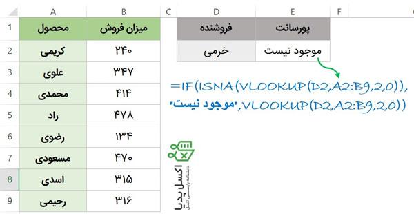 کنترل خطای تابع Vlookup