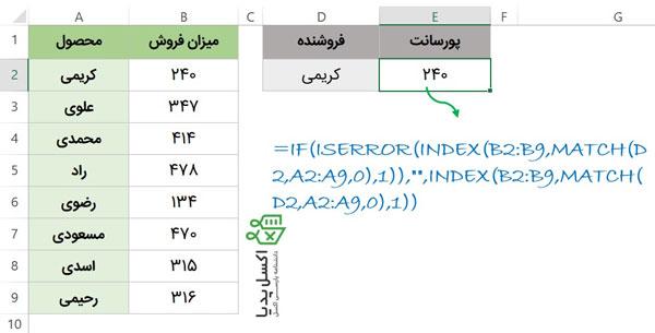 استفاده از Index و Match بجای vlookup