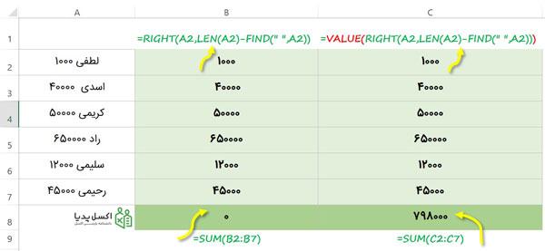 تبدیل خروجی توابع متنی به عدد