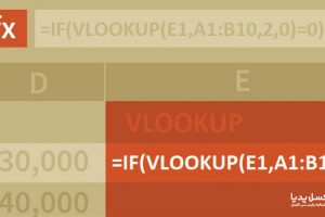 IF-Vlookup-Functions-Cover