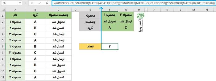 شمارش شرطی چندگانه در اکسل- بیش از دو سری شرط با منطق OR