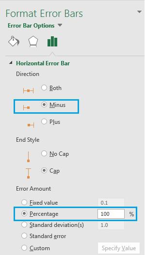 انجام تنظیمات Error Bars برای نمایش تصویر نقطه روی محور Y