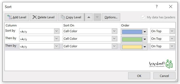 ایجاد سطوح مختلف برای مرتب کردن همه داده های رنگی