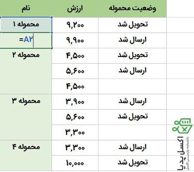 نوشتن فرمول مورد نظر برای پر کردن سلول های خالی با داده اصلی