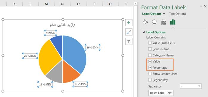 نمایش مقدار هر قسمت و معادل درصدی