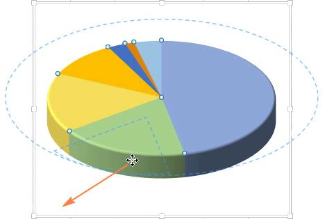 تجزیه اجزای نمودار دایره ای