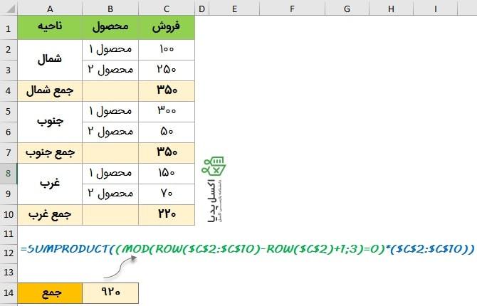 محاسبه جمع داده های موجود در هر سه ردیف
