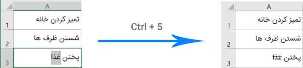 خط زدن قسمتی از محتوای یک سلول