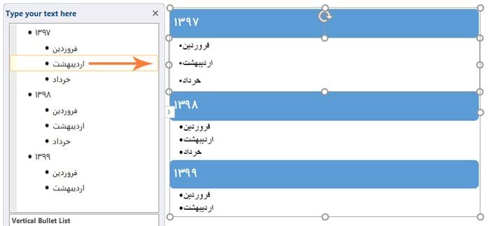 وارد کردن داده ها در SmartArt