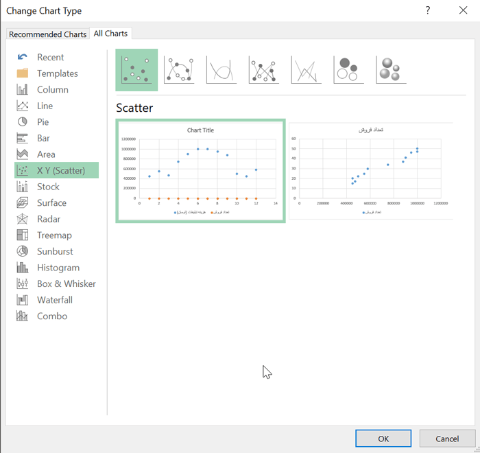 انتخاب نوع نمودار پراکندگی از پنجره Insert Chart