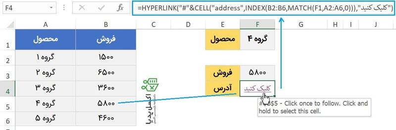 ایجاد ارتباط بین خروجی تابع و دیتابیس