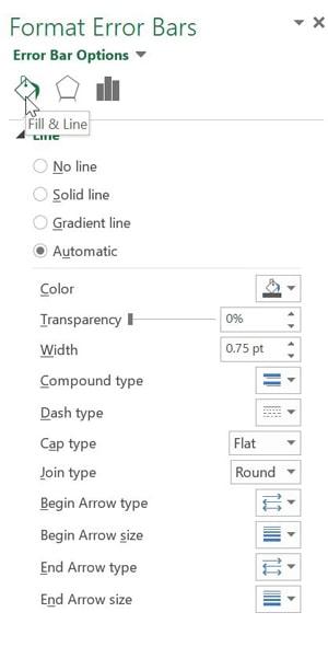 تغییر تنظیمات گرافیکی میله های خطا