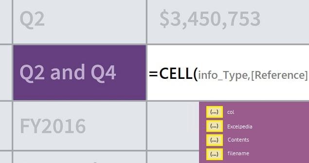 تابع Cell