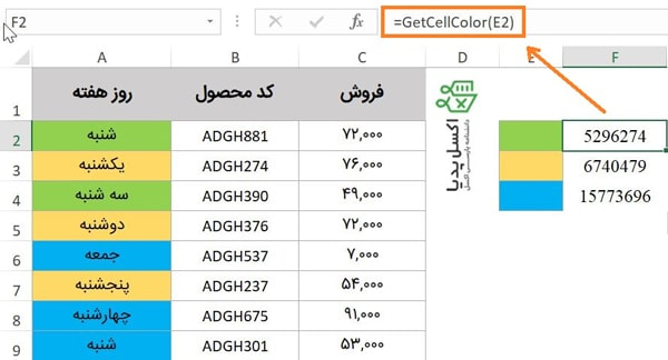 فراخوانی کد رنگ سلول با استفاده از تابع ایجاد شده