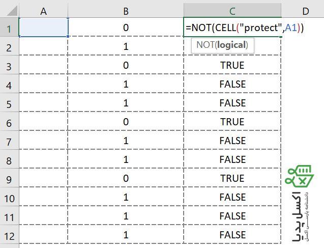 هایلایت سلول های قفل نشده-تابع Not