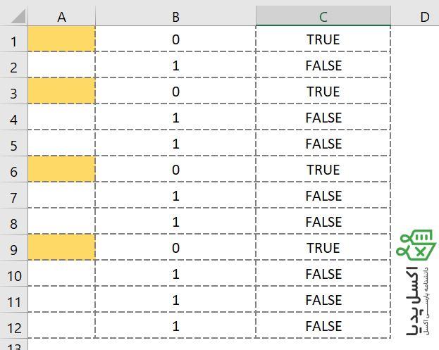 هایلایت سلول های Lock نشده با استفاده از فرمت دهی شرطی یا Conditional Formatting