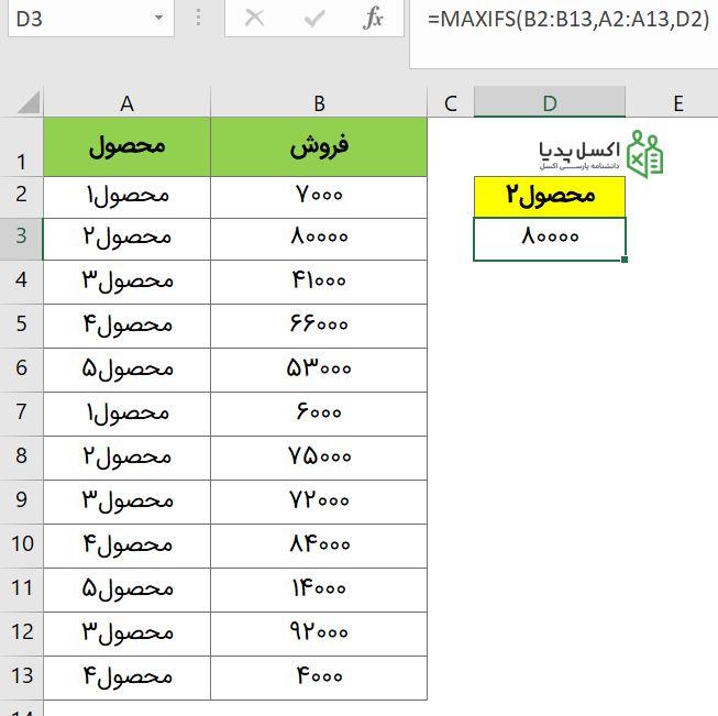 توابع Maxifs/Minifs