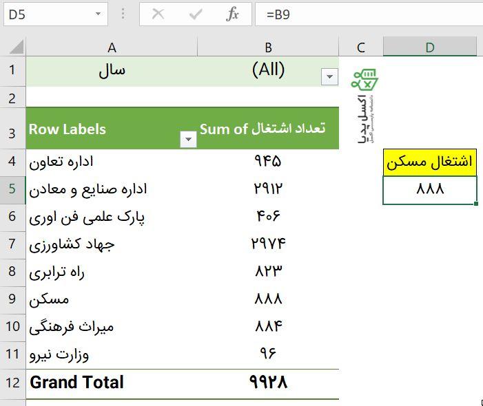 تابع Getpivotdata – فراخوانی قسمتی از یک گزارش بصورت مستقیم و بدون تابع