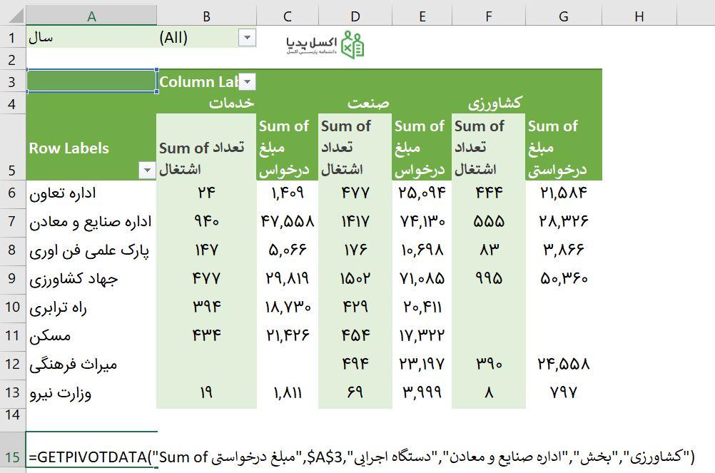 تابع getpivotdata- فراخوانی داده از گزارش ماتریسی