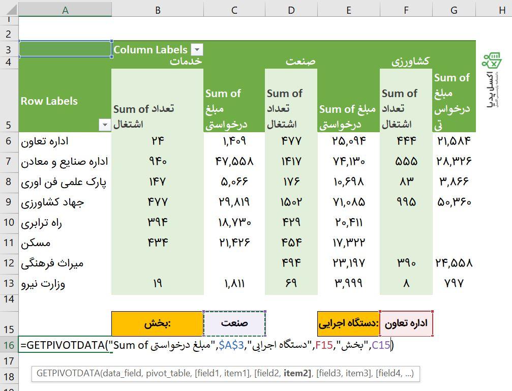 تابع getpivotdata- پویا کردن تابع با استفاده از لیست های فروریز
