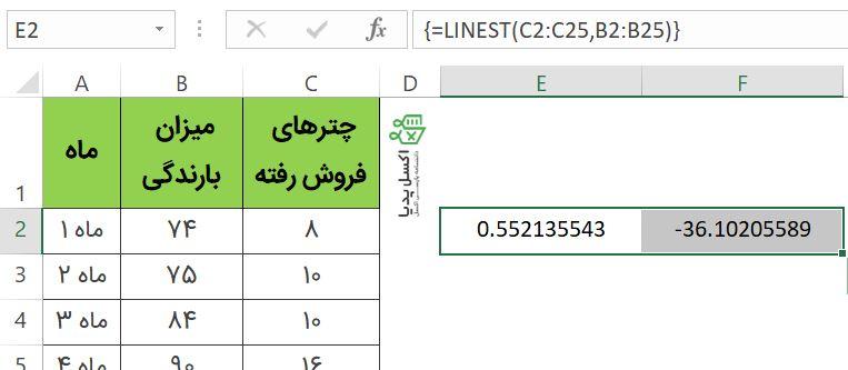 محاسبه مجهولات معادله خط با استفاده از تابع Linest