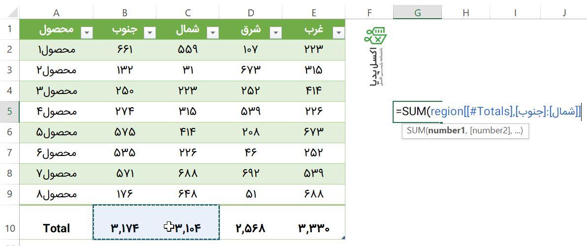 تشریح اجزای Structured Reference
