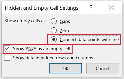تعیین نحوه نمایش سلول های خالی (مقادیر #N/A) در نمودار