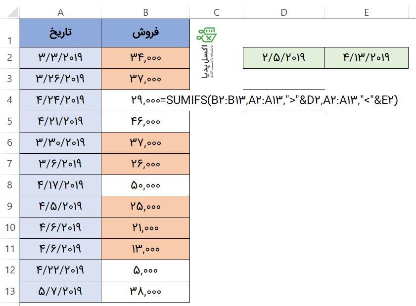 محاسبه فروش بین دو تاریخ میلادی