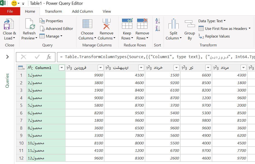 ورود به پنجره Query Editor جهت استفاده از ابزار Unpivot